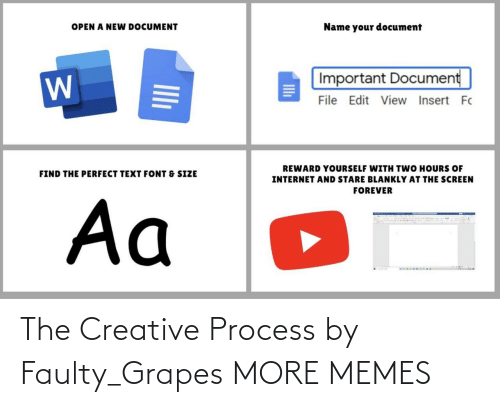 Dank, Memes, and Target: The Creative Process by Faulty_Grapes MORE MEMES