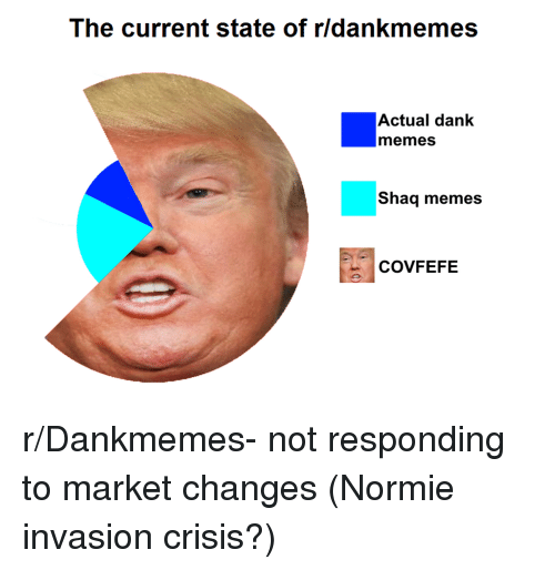 Dank, Memes, and Shaq: The Current State of rldankmemes  Actual dank  memes  Shaq memes  COVFEFE