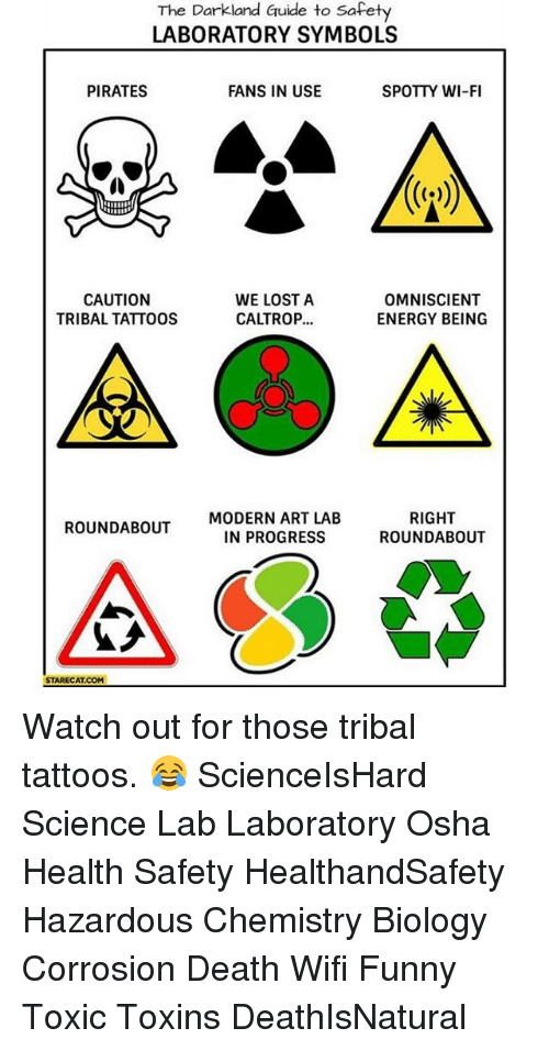 The Darkland Guide To Safety Laboratory Symbols Fans In Use Pirates