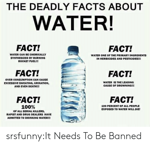 Anaconda, Drinking, and Facts: THE DEADLY FACTS ABOUT  WATER!  FACT!  FACT!  WATER CAN BE CHEMICALLY  SYNTHESIZED BY BURNING  ROCKET FUEL!!!  WATER ONE OF THE PRIMARY INGRIDIENTS  IN HERBICIDES AND PESTICIDES!!!  FACT!  FACT!  OVER CONSUMPTION CAN CAUSE  EXCESSIVE SWEATING, URINATION  AND EVEN DEATH!!!  WATER IS THE LEADING  CAUSE OF DROWNING!!!  FACT!  FACT!  100%  100 PERCENT OF ALL PEOPLE  EXPOSED TO WATER WILL DIE  OF ALL SERIAL KILLERS  RAPIST AND DRUG DEALERS HAVE  ADMITTED TO DRINKING WATER!!! srsfunny:It Needs To Be Banned