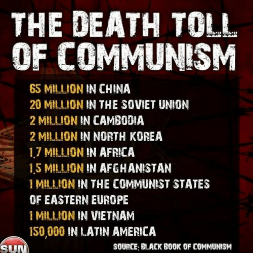 the-death-toll-of-communism-ss-million-i