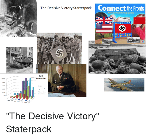History, World, and Tank: The Decisive Victory Starterpack  Connect the Fronts  The Classic World War Two Endgame  MB  Tank  Production  30,000  epan  15,000  Unred states  5 000  1933 14 1S11 194i 1  1945
