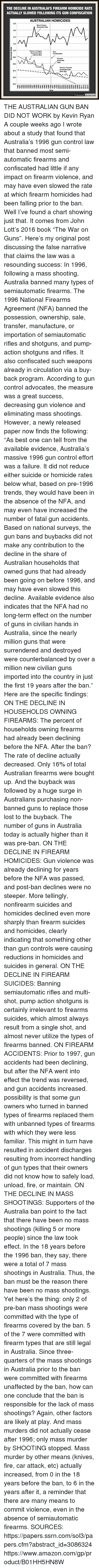 "Amazon, America, and Fire: THE DECLINE IN AUSTRALIA'S FIREARM HOMICIDE RATE  ACTUALLY SLOWED FOLLOWING ITS GUN CONFISCATION  AUSTRALIAN HOMICIDES  1.8  Non-Firearm:  Homicide Rate  1.6  1.4  1.2  1.0  Trend in Firearm  Homicide Rate  Before Ban  Gun  : Confiscation  E 0.8.  Firearm  Homicide  Rate  0.6  Trend in Firearm  Homicide Rate  After Ban  0.2  0.0  Year  Unbiased America THE AUSTRALIAN GUN BAN DID NOT WORK by Kevin Ryan  A couple weeks ago I wrote about a study that found that Australia's 1996 gun control law that banned most semi-automatic firearms and confiscated had little if any impact on firearm violence, and may have even slowed the rate at which firearm homicides had been falling prior to the ban.  Well I've found a chart showing just that.  It comes from John Lott's 2016 book ""The War on Guns"".  Here's my original post discussing the false narrative that claims the law was a resounding success:  In 1996, following a mass shooting, Australia banned many types of semiautomatic firearms.  The 1996 National Firearms Agreement (NFA) banned the possession, ownership, sale, transfer, manufacture, or importation of semiautomatic rifles and shotguns, and pump-action shotguns and rifles.  It also confiscated such weapons already in circulation via a buy-back program.  According to gun control advocates, the measure was a great success, decreasing gun violence and eliminating mass shootings.  However, a newly released paper now finds the following:  ""As best one can tell from the available evidence, Australia's massive 1996 gun control effort was a failure. It did not reduce either suicide or homicide rates below what, based on pre-1996 trends, they would have been in the absence of the NFA, and may even have increased the number of fatal gun accidents. Based on national surveys, the gun bans and buybacks did not make any contribution to the decline in the share of Australian households that owned guns that had already been going on before 1996, and may have even slowed this decline. Available evidence also indicates that the NFA had no long-term effect on the number of guns in civilian hands in Australia, since the nearly million guns that were surrendered and destroyed were counterbalanced by over a million new civilian guns imported into the country in just the first 19 years after the ban.""  Here are the specific findings:  ON THE DECLINE IN HOUSEHOLDS OWNING FIREARMS:  The percent of households owning firearms had already been declining before the NFA.  After the ban?  The rate of decline actually decreased.  Only 16% of total Australian firearms were bought up.  And the buyback was followed by a huge surge in Australians purchasing non-banned guns to replace those lost to the buyback.  The number of guns in Australia today is actually higher than it was pre-ban.  ON THE DECLINE IN FIREARM HOMICIDES: Gun violence was already declining for years before the NFA was passed, and post-ban declines were no steeper.  More tellingly, nonfirearm suicides and homicides declined even more sharply than firearm suicides and homicides, clearly indicating that something other than gun controls were causing reductions in homicides and suicides in general.  ON THE DECLINE IN FIREARM SUICIDES: Banning semiautomatic rifles and multi-shot, pump action shotguns is certainly irrelevant to firearms suicides, which almost always result from a single shot, and almost never utilize the types of firearms banned.  ON FIREARM ACCIDENTS: Prior to 1997, gun accidents had been declining, but after the NFA went into effect the trend was reversed, and gun accidents increased.  possibility is that some gun owners who turned in banned types of firearms replaced them with unbanned types of firearms with which they were less familiar. This might in turn have resulted in accident discharges resulting from incorrect handling of gun types that their owners did not know how to safely load, unload, fire, or maintain.  ON THE DECLINE IN MASS SHOOTINGS: Supporters of the Australia ban point to the fact that there have been no mass shootings (killing 5 or more people) since the law took effect.  In the 18 years before the 1996 ban, they say, there were a total of 7 mass shootings in Australia.  Thus, the ban must be the reason there have been no mass shootings.  Yet here's the thing: only 2 of pre-ban mass shootings were committed with the type of firearms covered by the ban.  5 of the 7 were committed with firearm types that are still legal in Australia.  Since three-quarters of the mass shootings in Australia prior to the ban were committed with firearms unaffected by the ban, how can one conclude that the ban is responsible for the lack of mass shootings?  Again, other factors are likely at play.  And mass murders did not actually cease after 1996; only mass murder by SHOOTING stopped. Mass murder by other means (knives, fire, car attack, etc) actually increased, from 0 in the 18 years before the ban, to 6 in the years after it, a reminder that there are many means to commit violence, even in the absence of semiautomatic firearms.  SOURCES: https://papers.ssrn.com/sol3/papers.cfm?abstract_id=3086324 https://www.amazon.com/gp/product/B01HH5HN8W"