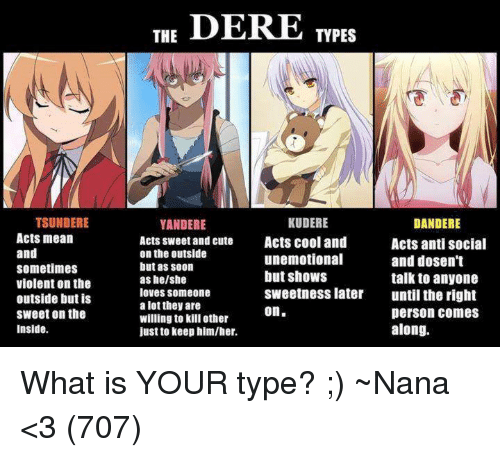 the dere types tsundere acts mean and sometimes violent on 25199788 the dere types tsundere acts mean and sometimes violent on the