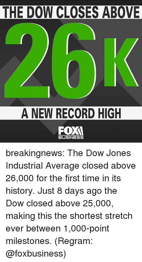 Memes, Business, and History: THE DOW CLOSES ABOVE  A NEW RECORD HIGH  FOX  BUSINESS breakingnews: The Dow Jones Industrial Average closed above 26,000 for the first time in its history. Just 8 days ago the Dow closed above 25,000, making this the shortest stretch ever between 1,000-point milestones. (Regram: @foxbusiness)