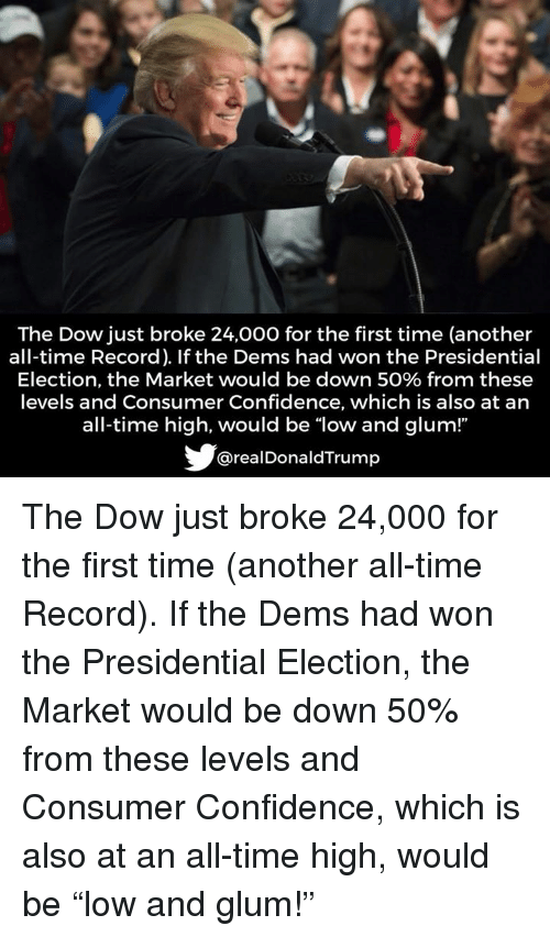 """Confidence, Presidential Election, and Record: The Dow just broke 24,000 for the first time (another  all-time Record). If the Dems had won the Presidential  Election, the Market would be down 50% from these  levels and Consumer Confidence, which is also at an  all-time high, would be """"low and glum!""""  @realDonaldTrump The Dow just broke 24,000 for the first time (another all-time Record). If the Dems had won the Presidential Election, the Market would be down 50% from these levels and Consumer Confidence, which is also at an all-time high, would be """"low and glum!"""""""