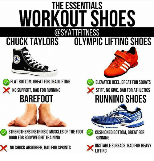 olympic-lifting-shoes