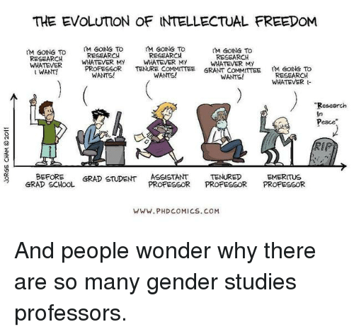 "School, Evolution, and Freedom: THE EVOLUTION oF INTELLECTUAL FREEDOM  M GOING TO  RESEARCH  WHATEVER  WANT!  I GONG TO  RESEARCH  M GONG TO  RESEARCH  WHATEVER MY  M GOING TO  RESEARCH  WHATEVER MY  PROFESSOR TENURE COMMITTEE GRANT COMMITTEE  GONG TO  WANTS!  WANTS!  WANTS!  RESEARCH  WHATEVER  ""Research  In  Peace  BEFORE  GRAD SCHooL  TENURED  PROFESSOR PROFESSOR PROFESSOR  GRAD STUDENT ASSISTANT  EMERITUS  wWW.PHDCOMICS. COM"