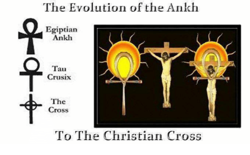 The Evolution Of The Ankh Egiptian Ankh Tau Crusix The Cross To The