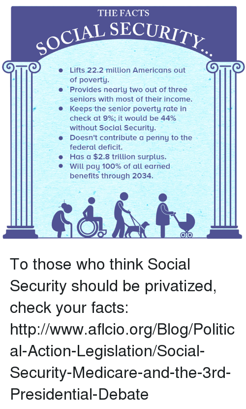 social security should be privatized Should social security be privatized essays: over 180,000 should social security be privatized essays, should social security be privatized term papers, should social security be privatized research paper, book reports 184 990 essays, term and research papers available for unlimited access.