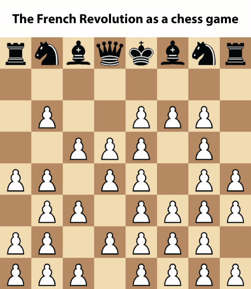 Chess, Game, and Revolution: The French Revolution as a chess game  +