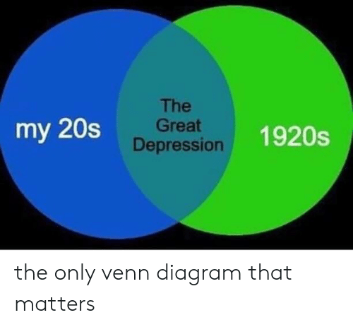 The Great Depression My 20s 1920s The Only Venn Diagram