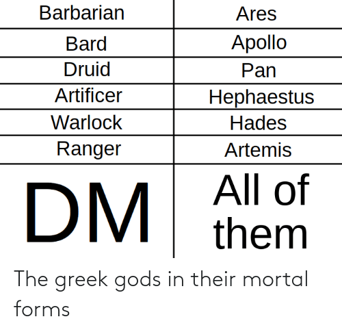 DnD, Greek, and Greek Gods: The greek gods in their mortal forms