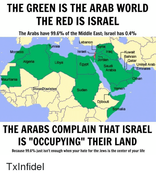 dff64b8de8269b The GREEN IS THE ARAB WORLD THE RED IS ISRAEL the Arabs Have 996% of ...