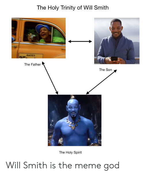 God, Meme, and Reddit: The Holy Trinity of Will Smith  RATES  The Father  The Son  The Holy Spirit Will Smith is the meme god