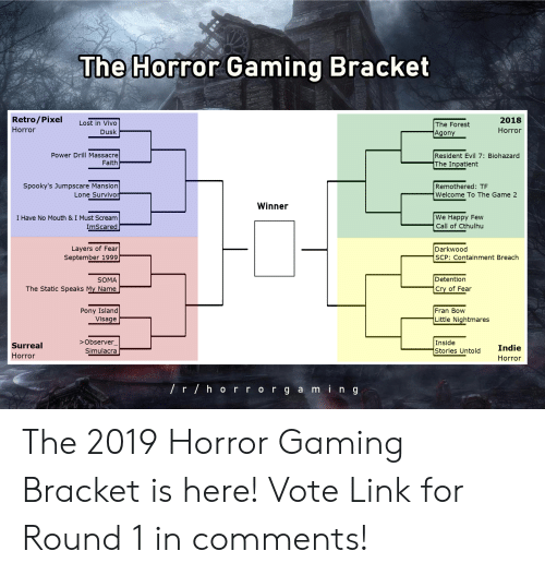 Scream, The Game, and Survivor: The Horror Gaming Bracket  8e  Retro/Pixel Lost in Vivo  Horror  The Forest  Agony  2018  Horror  Dusk  Power Drill Massacre  Faith  Resident Evil 7: Biohazard  The Inpatient  Spooky's Jumpscare Mansion  Lone Survivor  Remothered: TF  Welcome To The Game 2  Winner  I Have No Mouth & I Must Scream  ImScared  We Happy Few  Call of Cthulhu  Layers of Fear  September 1999  Darkwood  SCP: Containment Breach  Detention  Cry of Fear  SOMA  The Static Speaks My Name  Pony Island  Visage  Fran Bow  Little Nightmares  Surreal  Horror  >Observer  Simulacra  Inside  Stories Untold Indie  Horror  / r h o r ro r g a m n g The 2019 Horror Gaming Bracket is here! Vote Link for Round 1 in comments!