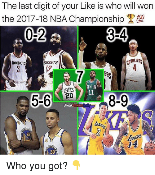 Memes, Nba, and Break: The last digit of your Like is who will won  the 2017-18 NBA Championship  02  34  OCKETS  AVALIERS  ROCKETS  ER  OSTON  CELTICS  ed  Break  35  AKERS  0  ト30 Who you got? 👇