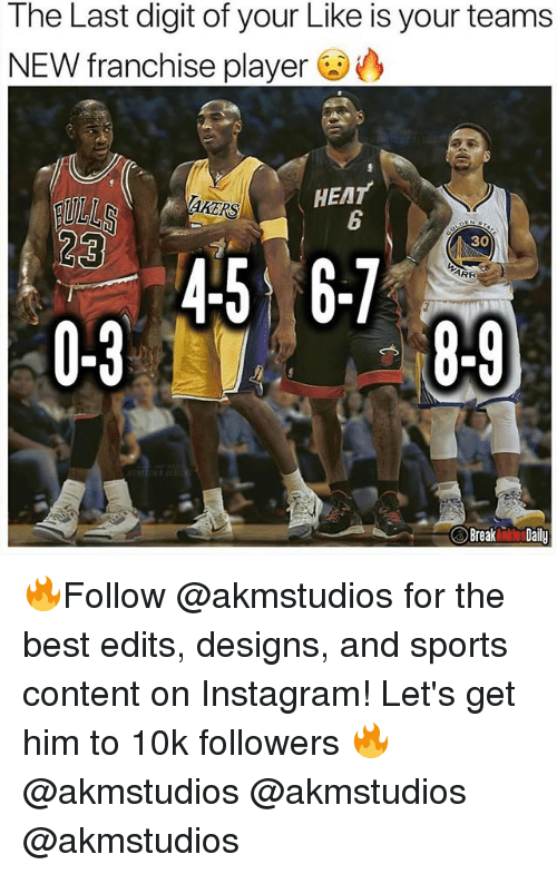 Home Market Barrel Room Trophy Room ◀ Share Related ▶ Instagram memes sports Best Break Heat Content 🤖 player him franchise new next collect meme → Embed it next → The Last digit of your Like is your teams NEW franchise player HEAT 6 RS 4-5 6-7 ARF Break Daily 🔥Follow @akmstudios for the best edits designs and sports content on Instagram! Let's get him to 10k followers 🔥 @akmstudios @akmstudios @akmstudios Meme Instagram memes sports Best Break Heat Content 🤖 player him franchise new edits for the best get like daily let's arf teams And Last The Your Get Him Followers Instagram Instagram memes memes sports sports Best Best Break Break Heat Heat Content Content 🤖 🤖 player player him him franchise franchise new new edits edits for for the best the best get get like like daily daily let's let's arf arf None None And And Last Last The The Your Your Get Him Get Him Followers Followers found @ 758 likes ON 2018-03-14 22:34:22 BY me.me source: instagram view more on me.me