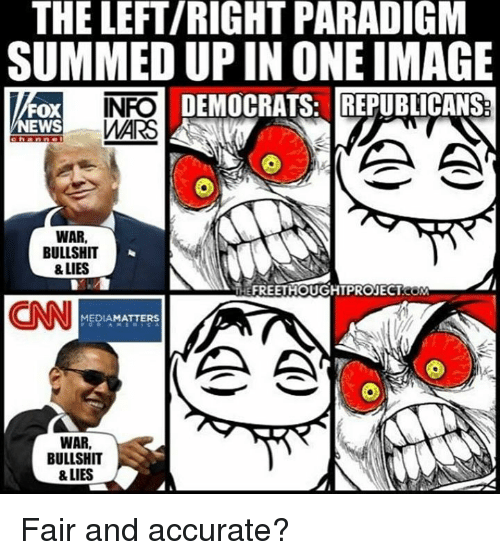 The LEFTRIGHT PARADIGM SUMMEDUPINIONE IMAGE INRO DEMOCRATS ...
