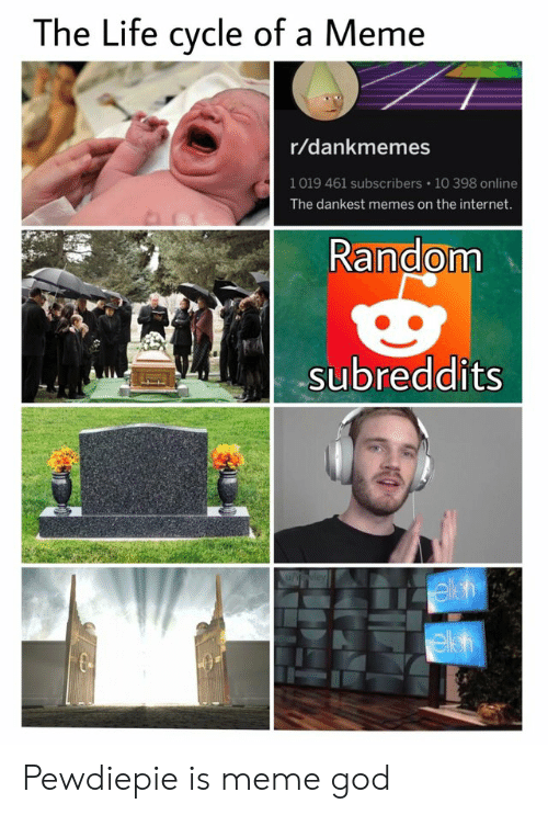 God, Internet, and Life: The Life cycle of a Meme  r/dankmemes  1 019 461 subscribers 10 398 online  The dankest memes on the internet  Random  subreddits Pewdiepie is meme god