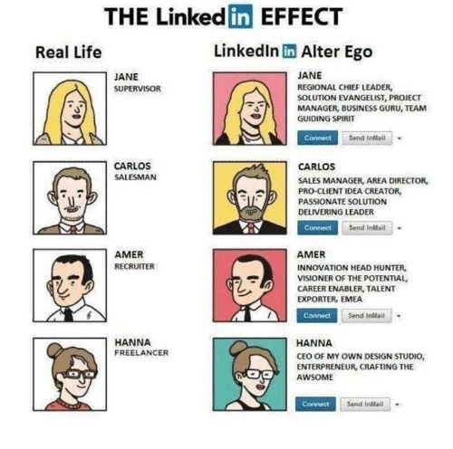 Head, Life, and LinkedIn: THE Linked in EFFECT  Real Life  LinkedIn in Alter Ego  JANE  REGIONAL CHIEF LEADER,  SOLUTION EVANGELIST, PROJECT  MANAGER, BUSINESS GURU, TEAM  GUIDING SPIRIT  JANE  SUPERVISOR  Send InMail | ▼  CARLOS  SALESMAN  CARLOS  SALES MANAGER, AREA DIRECTOR,  PRO-CLIENT IDEA CREATOR,  PASSIONATE SOLUTION  DELIVERING LEADER  SendInMail | ▼  AMER  INNOVATION HEAD HUNTER,  VISIONER OF THE POTENTIAL  CAREER ENABLER, TALENT  EXPORTER, EMEA  AMER  RECRUITER  Send IniMail  HANNA  FREELANCER  HANNA  CEO OF MY OWN DESIGN STUDIO,  ENTERPRENEUR, CRAFTING THE  AWSOME  Send InMail