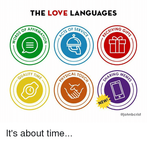 Love, Time, and Christian Memes: THE LOVE LANGUAGES  EIVING  of AFFIR  OF SERL  ALITY TIM  ACAL To  RING ME  ajohnbcrist It's about time...