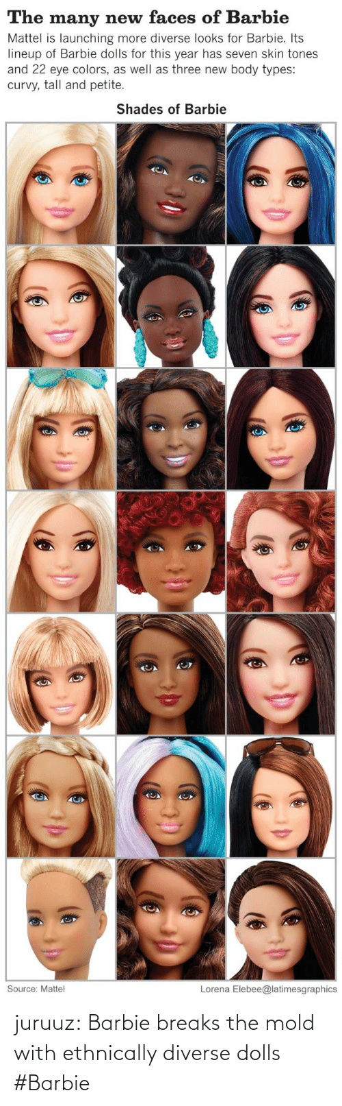 Barbie, Tumblr, and Blog: The many new faces of Barbie  Mattel is launching more diverse looks for Barbie. Its  lineup of Barbie dolls for this year has seven skin tones  and 22 eye colors, as well as three new body types:  curvy, tall and petite.  Shades of Barbie  Lorena Elebee@latimesgraphics  Source: Mattel juruuz:  Barbie breaks the mold with ethnically diverse dolls #Barbie