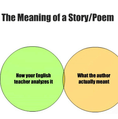The Meaning Of A Storypoem How Your English Teacher Analyzes