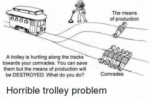 The Means 0000 Of Production A Trolley Is Hurtling Along The Tracks