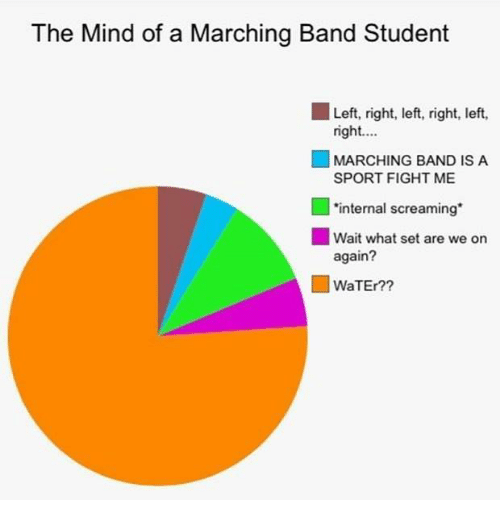 """Water, Mind, and Band: The Mind of a Marching Band Student  Left, right, left, right, left,  right.  MARCHING BAND IS A  SPORT FIGHT ME  ■ *internal screaming""""  ■ Wait what set are we on  again?  WaTEr?"""