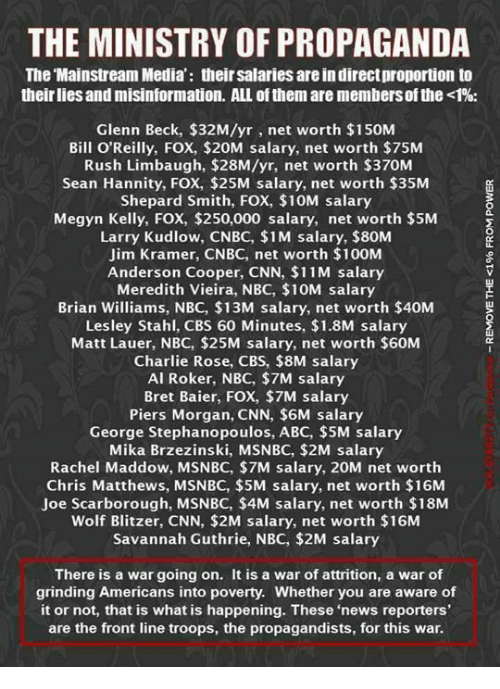Abc, Bill O'Reilly, and Brian Williams: THE MINISTRY OF PROPAGANDA  The Mainstream Media': their salaries are in directproportion to  their lies and misinformation. All of them are members of the <1%;  Glenn Beck, $32M/yr, net worth $150M  Bill O'Reilly, FOX, $20M salary, net worth $75M  Rush Limbaugh, $28M/yr, net worth $370M  Sean Hannity, FOX, $25M salary, net worth $35M  Shepard Smith, FOX, $10M salary  Megyn Kelly, FOX, $250,000 salary, net worth $5NM  Larry Kudlow, CNBC, $1M salary, $80M  Jim Kramer, CNBC, net worth $100M  Anderson Cooper, CNN, $11M salary  Meredith Vieira, NBC, $10M salary  Brian Williams, NBC, $13M salary, net worth $40M  Lesley Stahl, CBS 60 Minutes, $1.8M salary  Matt Lauer, NBC, $25M salary, net worth $60M  Charlie Rose, CBS, $8M salary  Al Roker, NBC, $7M salary  Bret Baier, FOX, $7M salary  Piers Morgan, CNN, $6M salary  George Stephanopoulos, ABC, $5M salary  Mika Brzezinski, MSNBC, $2M salary  Rachel Maddow, MSNBC, $7M salary, 20M net worth  Chris Matthews, MSNBC, $5M salary, net worth $16M  Joe Scarborough, MSNBC, $4M salary, net worth $18M  Wolf Blitzer, CNN, $2M salary, net worth $16M  Savannah Guthrie, NBC, $2M salary  There is a war going on. It is a war of attrition, a war of  grinding Americans into poverty. Whether you are aware of  it or not, that is what is happening. These news reporters  are the front line troops, the propagandists, for this war.