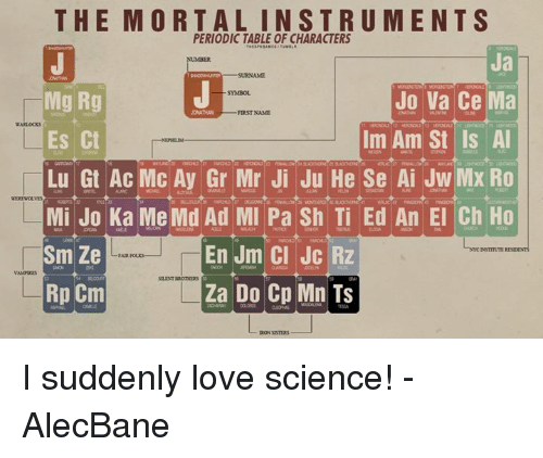 The mortal in stru ment s periodic table of characters jo va ce ma memes period and science the mortal in stru ment s periodic table of urtaz Gallery