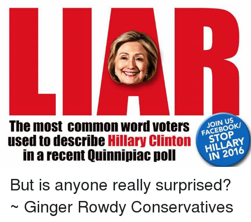 The Most Common Word Voters Used To Describe Hillary Clinton In A