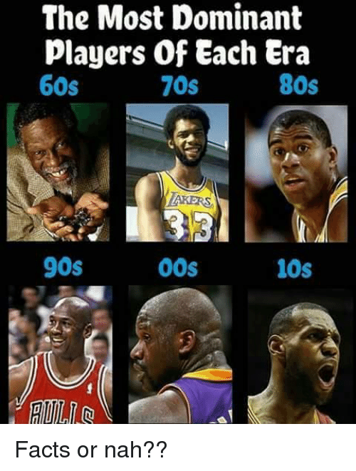 80s Facts And 90s The Most Dominant Players OF Each Era 60s 70s