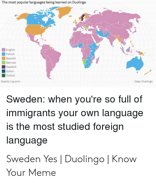 The Most Popular Languages Being Learned on Duolingo English