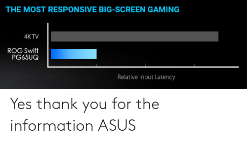 Thank You, Information, and Gaming: THE MOST RESPONSIVE BIG-SCREEN GAMING  4KTV  ROG Swift  PG65UQ  Relative Input Latency Yes thank you for the information ASUS
