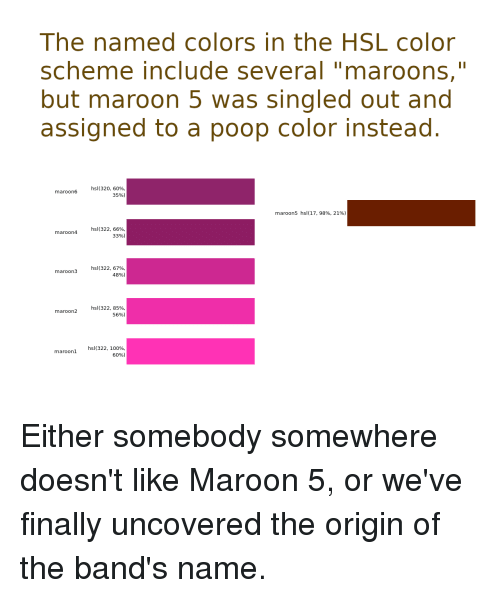 The Named Colors in the HSL Color Scheme Include Several