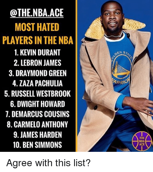 Carmelo Anthony, DeMarcus Cousins, and Draymond Green: @THE.NBA ACE  MOST HATED  PLAYERS IN THE NBA  1. KEVIN DURANT  2. LEBRON JAMES  3. DRAYMOND GREEN  4. ZAZA PACHULIA  5. RUSSELL WESTBROOK  6. DWIGHT HOWARD  7. DEMARCUS COUSINS  8. CARMELO ANTHONY  9.JAMES HARDEN  10. BEN SIMMONS  THE  NBA  ACE Agree with this list?