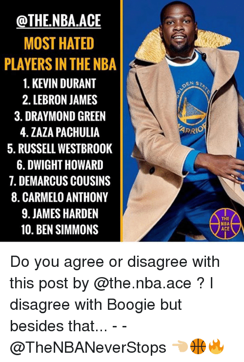 Carmelo Anthony, DeMarcus Cousins, and Draymond Green: @THE.NBA.ACE  MOST HATED  PLAYERS IN THE NBA  1. KEVIN DURANT  2. LEBRON JAMES  3. DRAYMOND GREEN  4. ZAZA PACHULIA  5. RUSSELL WESTBRO0K  6. DWIGHT HOWARD  7. DEMARCUS COUSINS  8. CARMELO ANTHONY  9. JAMES HARDEN  10. BEN SIMMONS  THE  NBA  ACE Do you agree or disagree with this post by @the.nba.ace ? I disagree with Boogie but besides that... - - @TheNBANeverStops 👈🏼🏀🔥