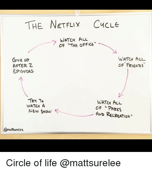 "Friends, Life, and Netflix: THE NETFLIX CucLe  CLE  WATCN ALL  OF THE OFFICE""  Gue up  AFTER 2  EPISODES  WATCH AL  OF FRIENDS  TRy To  WATH A  New SHow  WATCH ALL  OF ""PARKs  AND RELRGATION""  amatsurelee Circle of life @mattsurelee"