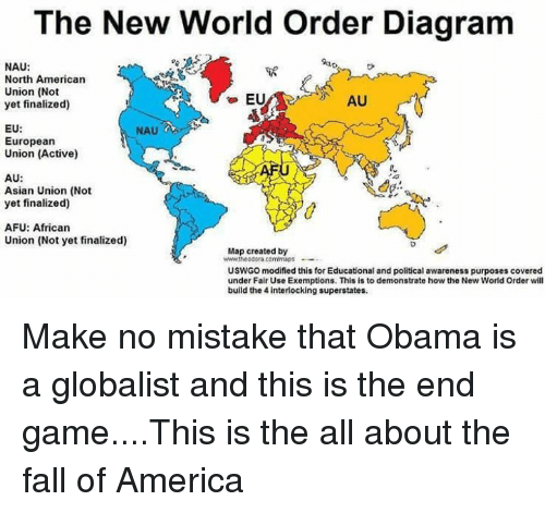 The New World Order Diagram NAU North American Union Not EU AU Yet ...