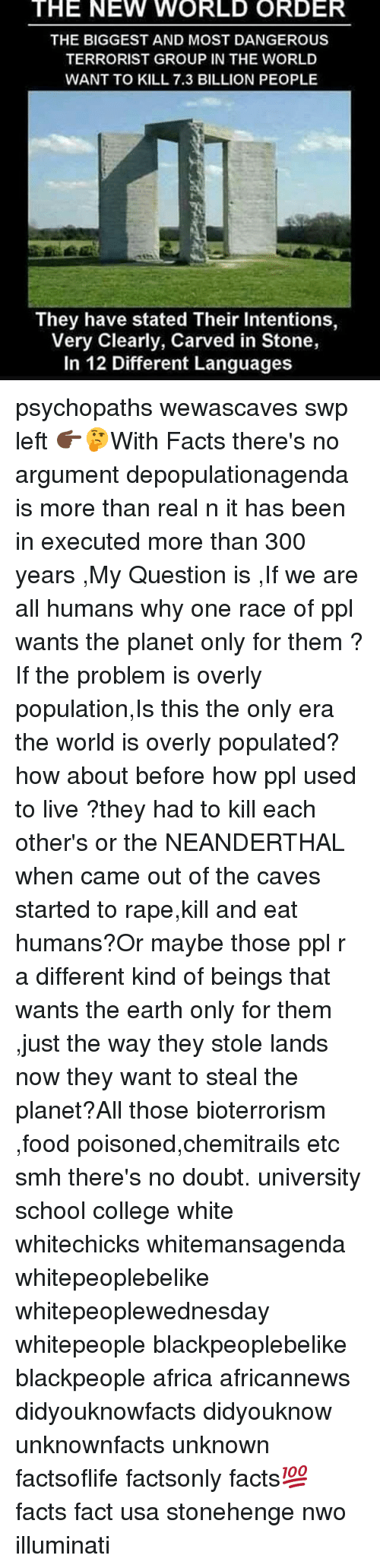 Neanderthal - Kill, Eat And Breed