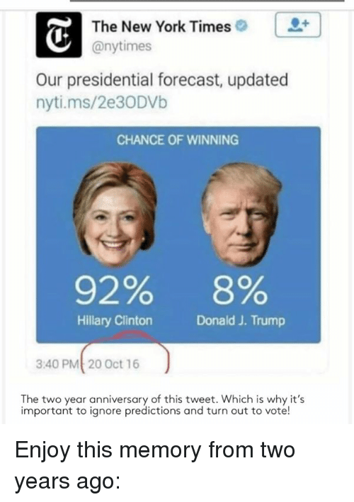 Hillary Clinton, Memes, and New York: The New York Times  @nytimes  Our presidential forecast, updated  nyti.ms/2e30DVb  CHANCE OF WINNING  92%  8%  Hillary Clinton  Donald J. Trump  3:40 PMt 20 Oct 16  The two year anniversary of this tweet. Which is why it's  important to ignore predictions and turn out to vote! Enjoy this memory from two years ago: