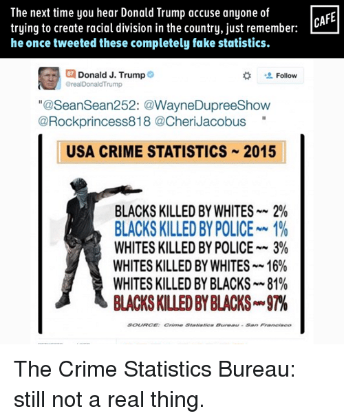 "Memes, San Francisco, and Statistics: The next time you hear Donald Trump accuse anyone of  trying to create racial division in the country, just remember:  he once tweeted these completely fake statistics.  G Donald J. Trump  Follow  areal rump  ""@Sean Sean252: @WayneDupreeShow  @Rockprincess818 @Cheri Jacobus  USA CRIME STATISTICS 2015  BLACKS KILLED BY WHITES 2%  BLACKS KILLED BY POLICE 1%  WHITES KILLED BY POLICE 3%  WHITES KILLED BY WHITES 16%  WHITES KILLED BY BLACKS 81%  BLACKSKILLEDBY BLACKS m97%  SOLIRCE Crime Bureau San Francisco  CAFE The Crime Statistics Bureau: still not a real thing."
