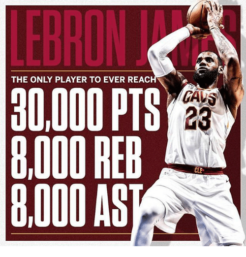 Nba, Player, and Reach: THE ONLY PLAYER TO EVER REACH  30.OOO PTS  8,000 REB  8000 AS  GAVS  23  CLE