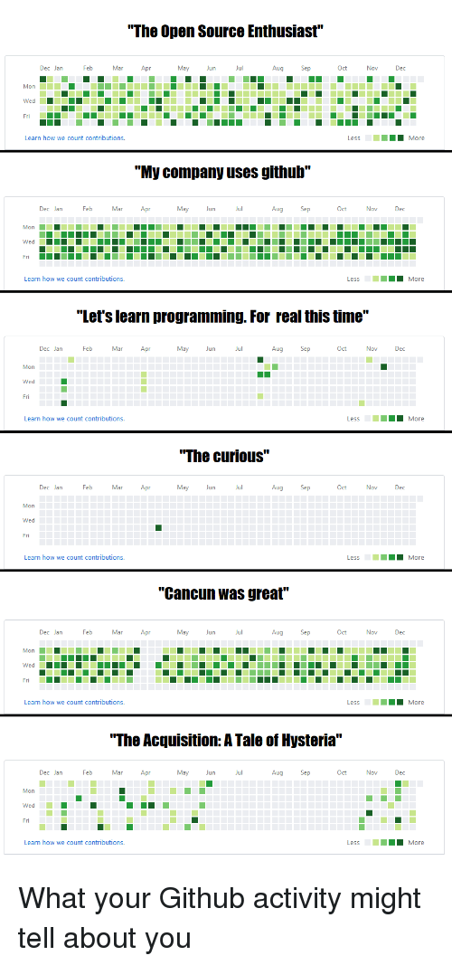 """Cancun, Time, and Programming: """"The Open Source Enthusiast""""  Dec Jan  Feb  Mar Apr  May Jun  Nov  Dec  Mon  Wed  Fri  Learn how we count contributions.  """"My company uses github""""  Dec Jan  Feb  Mar Apr  May Jun  Jul  Aug  Mon  Wed  Learn how we count contributions.  """"Let's learn programming. For real this time""""  Dec Jan  Feb  Mar Apr  May Jun  Aug  Oct  Dec  Mon  Wed  Fri  Learn how we count contributions.  """"The curious""""  Dec Jan  Feb  Mar Apr  May Jun  Jul  Aug  Mon  Wed  Fri  Learn how we count contributions.  """"Cancun was great""""  Dec Jan  Mar  May Jun  Jul  Aug  Oct  Dec  Wed  Learn how we count contributions.  """"The Acquisition: A Tale of Hysteria""""  Dec Jan  Feb  Mar Apr  May Jun  Aug  Oct  Dec  Mon  Wed  Fri  Learn how we count contributions. What your Github activity might tell about you"""