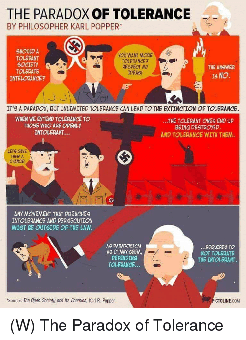 Respect, Paradox, and Enemies: THE PARADOX OF TOLERANCE  BY PHILOSOPHER KARL POPPER*  SHOULD A  TOLERANT  4OCIETY  TOLERATE  INTELORANCE?  YOU WANT MORE  TOLERANCE?  RESPECT My  IDEAS!  THE ANSWER  14 NO.  IT S A PARADOX, BUT UNLIMITED TOLERANCE CAN LEAD TO THE EXTINCTION OF TOLERANCE  THE TOLERANT ONES END UP  AND TOLERANCE WITH THEM  WHEN WE EXTEND TOLERANCE TO  THOSE WHO ARE OPENLY  INTOLERANT...  BEING DESTROYED  LETS GIVE  THEM A  CHANCE  ANY MOVEMENT THAT PREACHES  INTOLERANCE AND PERSECUTION  MUST BE OUTSIDE OF THE LAW.  AS PARADOXICAL  AS IT MAY SEEM,  DEFENDING  TOLERANCE  ...REQUIRES TO  NOT TOLERATE  THE INTOLERANT.  'Source: The Open Society and Its Enemies, Karl R. Popper  ICTOLINE COM (W)  The Paradox of Tolerance
