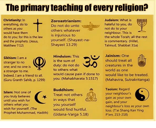 Memes, Indeed, and Islam: The primary teaching of everyreligion?  Christianity: In  Judaism: What is  Zoroastrianism:  Do not do unto  saad hateful to you, do  others whatever  not do to your  everything, do to  others as you  neighbour. This is  would have them  do to you: for this is the law  is injurious to  the whole Torah, all the rest  and the prophets. Wesus,  yourself. (Shay  is commentary. (Hillel,  Shayast 13.29)  Talmud, Shabbat 31a  Matthew 7:12)  Jainism: One  Hinduism: This  Sikhism  I am a  should treat all  is the sum of  stranger to no  duty: do not do  creatures in the  one; and no one is  to others what  world as one  a stranger to me.  would cause pain if done to  would like to be treated  Indeed, I am a friend to all.  (Guru Granth Sahib, p. 1299)  you. (Mahabharata 5:1517)  (Mahavira, Sutrakritanga)  Taoism: Regard  Buddhism:  Islam: Not one of  your neighbour's  Treat not others.  you truly believes  gain as your own  n ways that  D  until you wish for  gain, and your  you yourself  others what you  neighbours loss as your own  wish for yourself. CThe  would find hurtful.  oss, m'ai Shang Kan Ying  Prophet Muhammad, Had  (Udana-Varga 5.18)  Pien, 213-218)