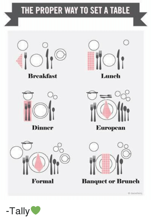 The PROPER WAY TO SET a TABLE Lunch Breakfast Dinner European Oo ...