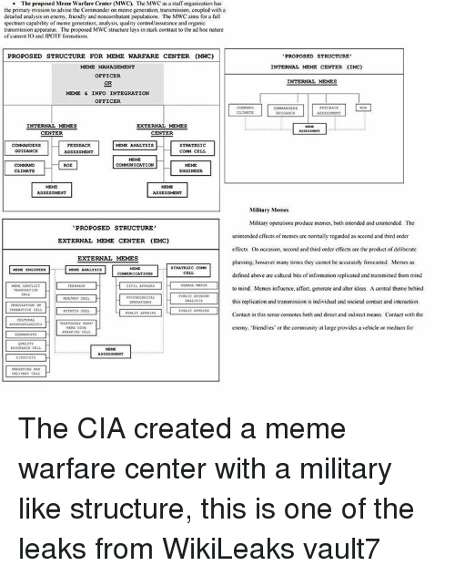 the proposed meme warfare center mwc the mwc as a 15808569 the proposed meme warfare center mwc the mwc as a staff